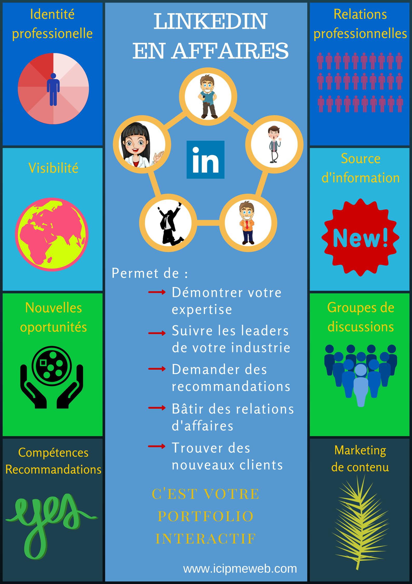 LinkedIn-pour-trouver-des-clients.png