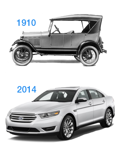 No difference in function between these two Ford cars having more than 100 years of technological differences.