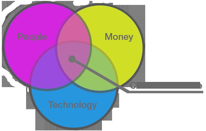 Value_diagram.png
