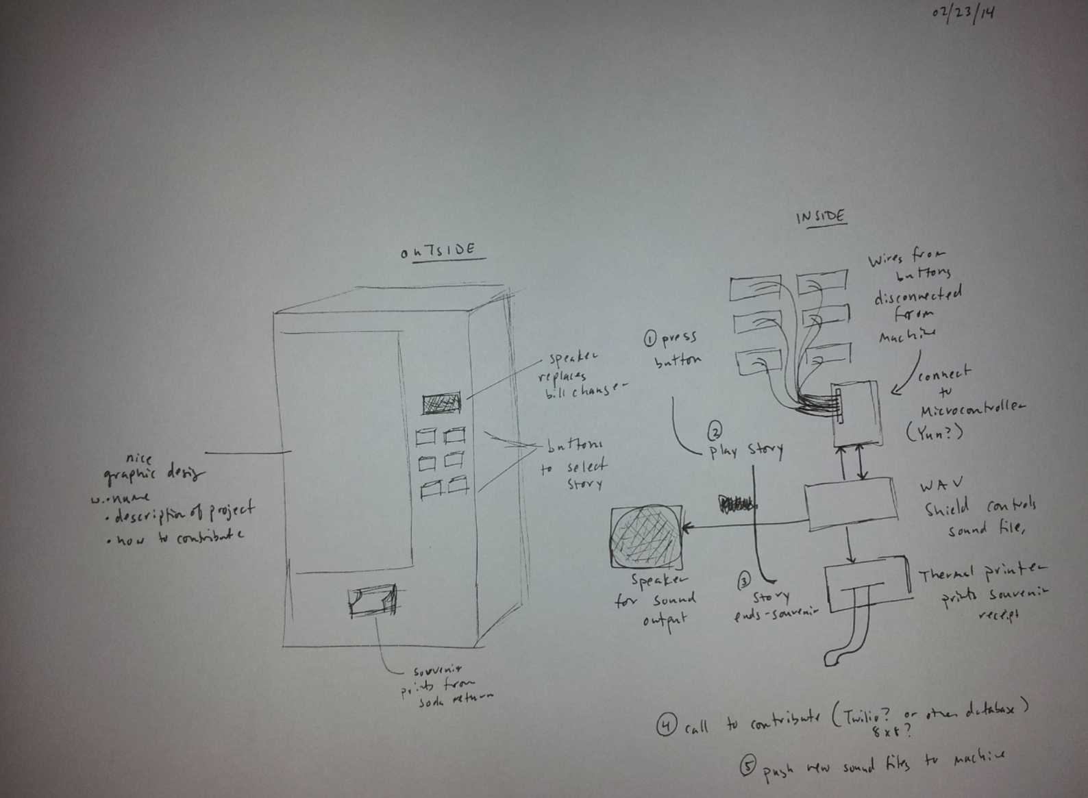 Early Sketch of Interior & Exterior Configuration