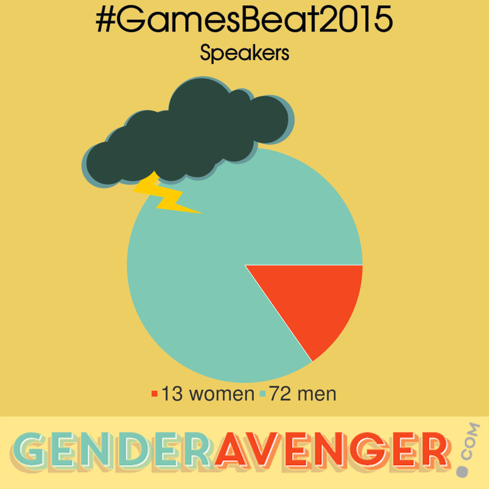 GamesbeatTally.jpg