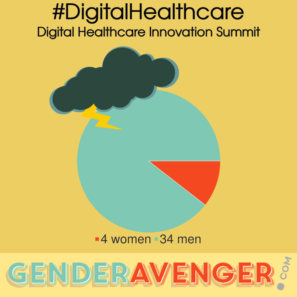 Digital Healthcare Innovation Summit