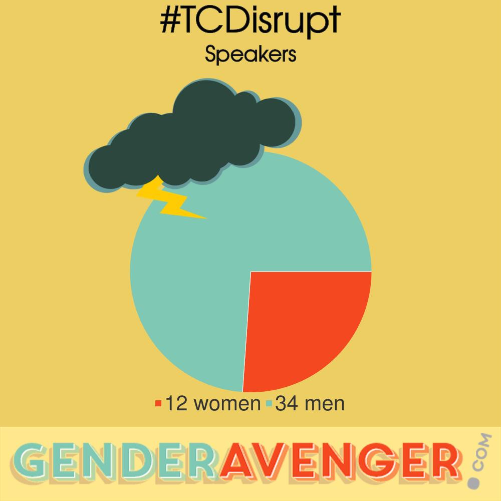 TechCrunch TCDisrupt