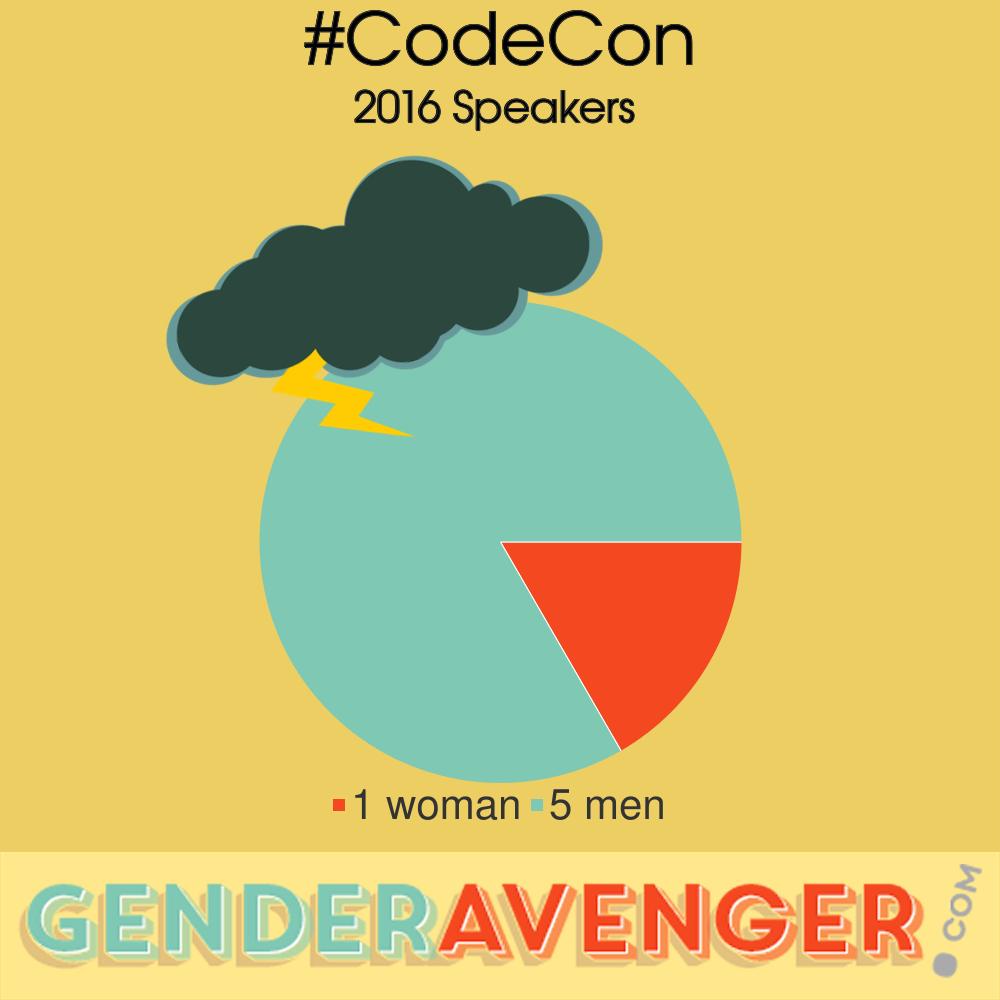 CodeConTally.jpg