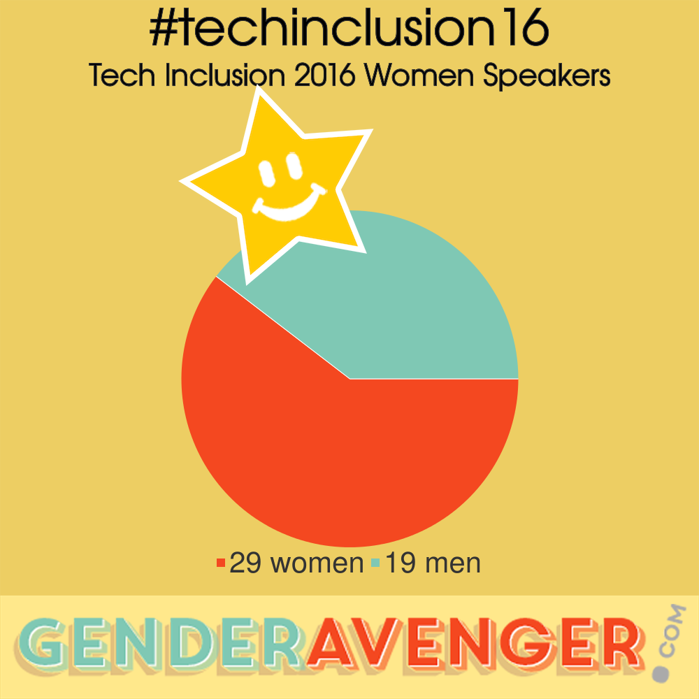 Tech Inclusion 2016 GA Tally