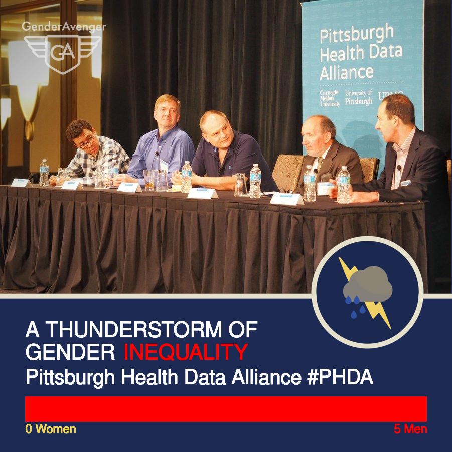 GenderAvenger GA Tally Pittsburgh Health Data Alliance