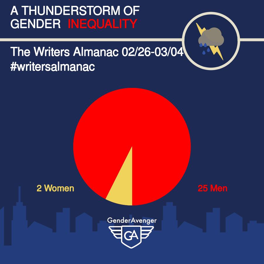 GenderAvenger GA Tally Writers Almanac