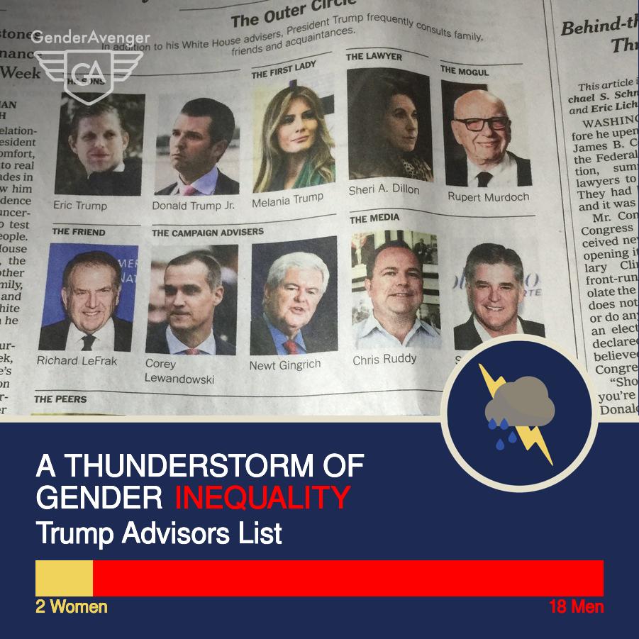 GenderAvenger GA Tally Trump Advisors