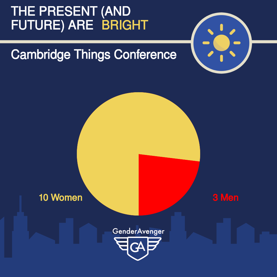GenderAvenger GA Tally Cambridge Things Conference