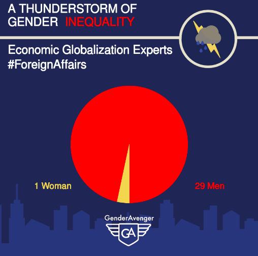GenderAvenger GA Tally Foreign Affairs
