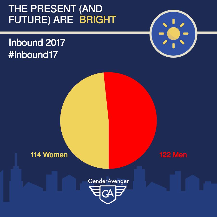 GenderAvenger GA Tally Inbound 2017