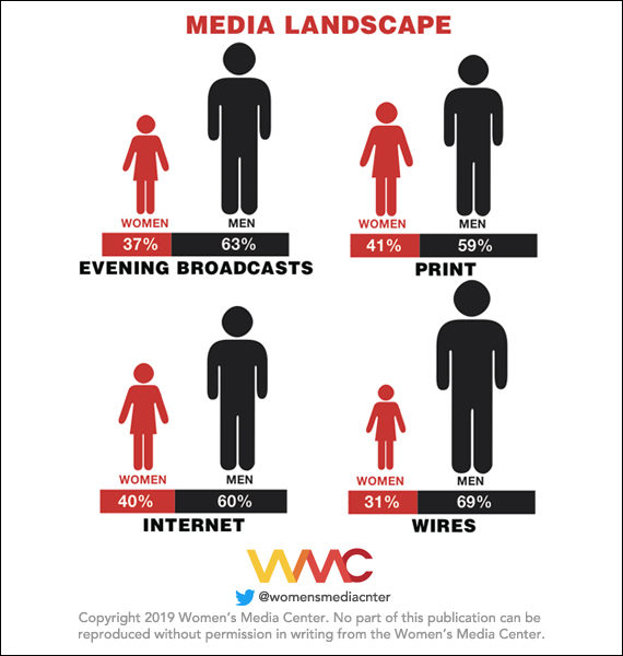 WMC-DIVIDED-2019-MEDIA-LANDSCAPE.jpg
