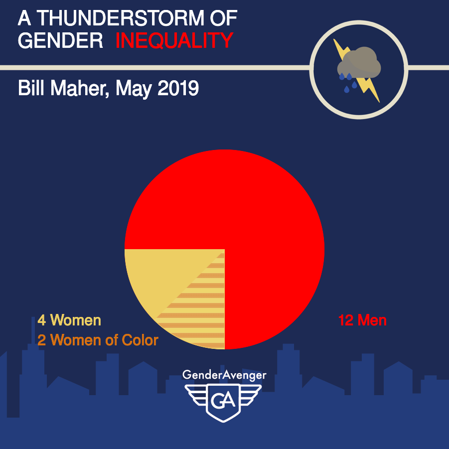 Bill Maher panelists, May 2019