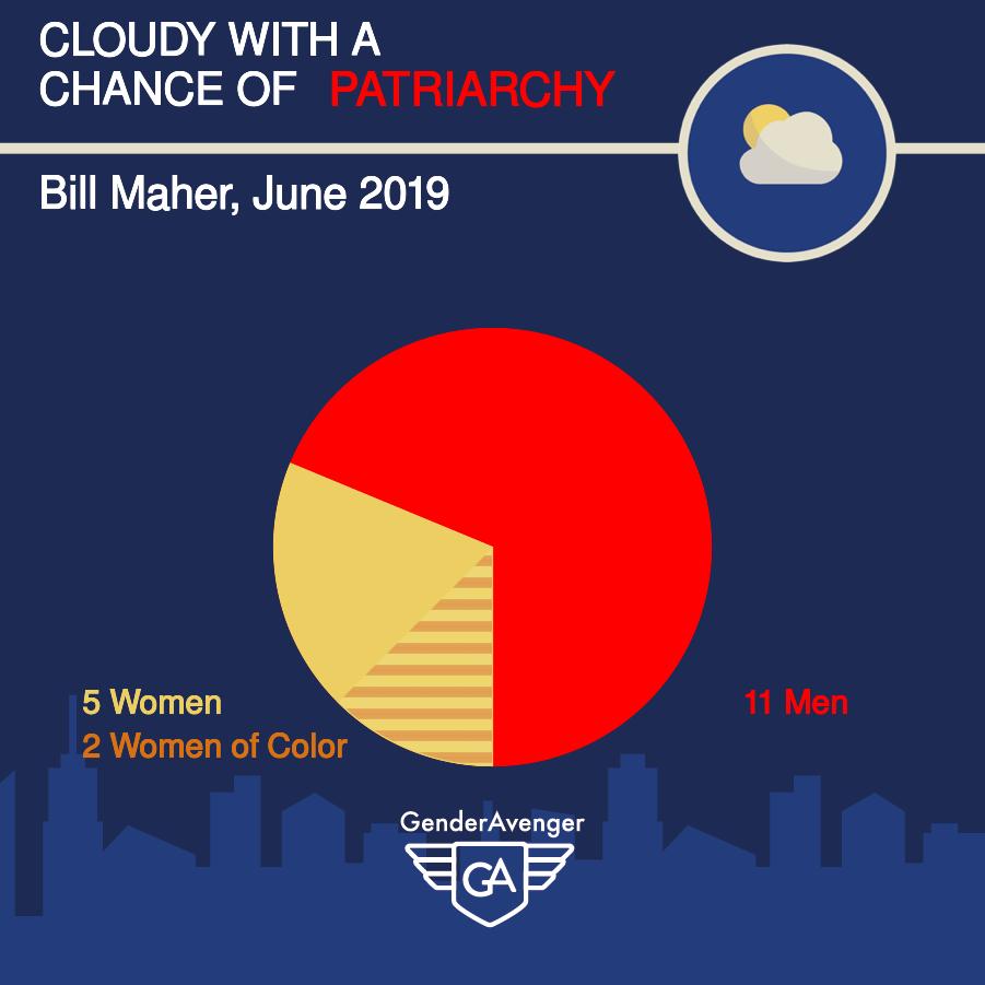 Bill Maher panelists, June 2019