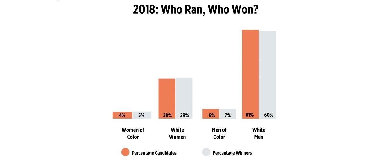 Who ran, who won.jpg