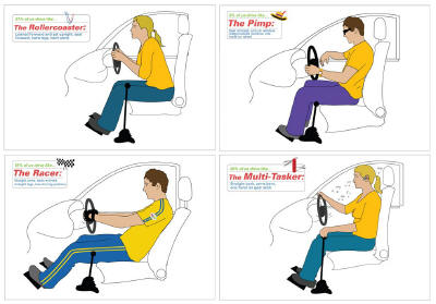 Here are some classic car position stereotypes, although I don't know what country has the stick shift on the left. This is what happens when you search for poor driving posture.