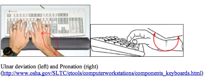 In the right image, you can see that the wrist is dropping below the fingers and keyboard, which can cause and escalate wrist issues.