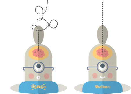 Love these images from Headspace.com, showing the difference between meditators and non-meditators.