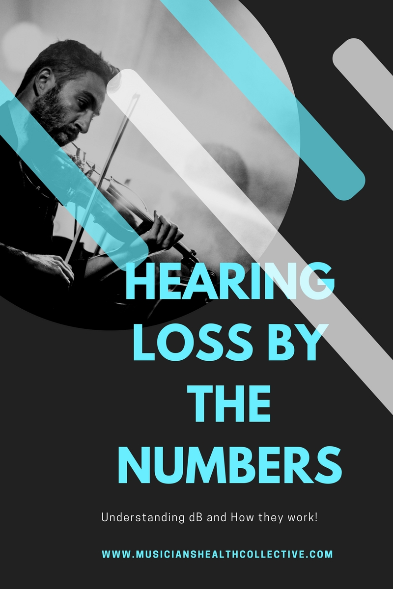 Hearing Loss By the Numbers.jpg