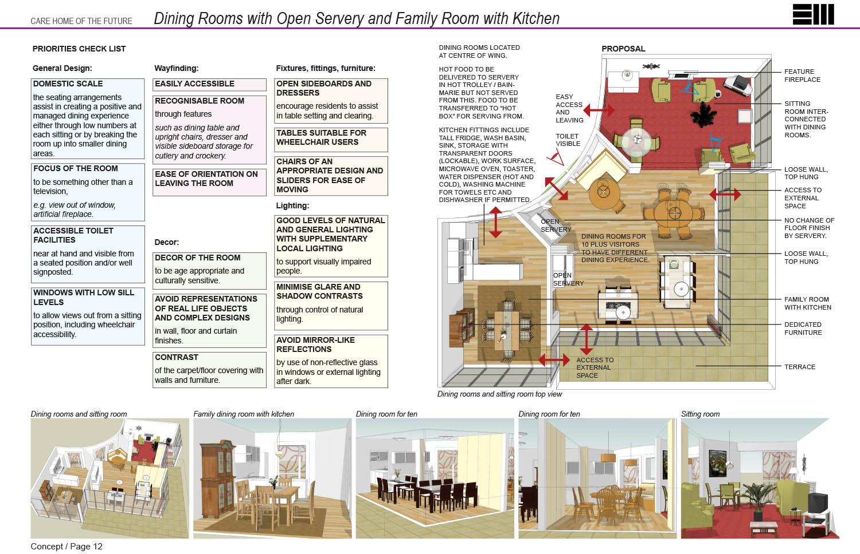Care Home of the Future -EW-12.jpg