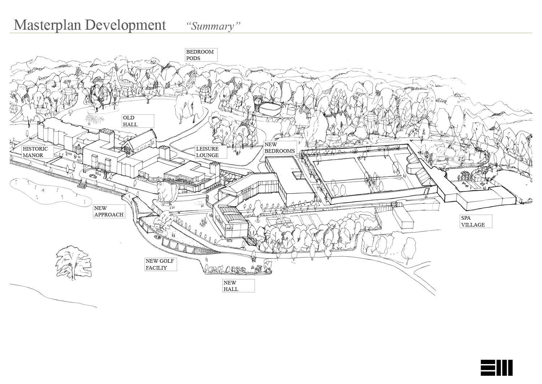 Master Plan Development 1 -EW-6.jpg