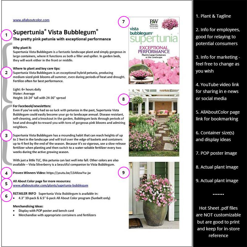 Hot Sheet .pdf info