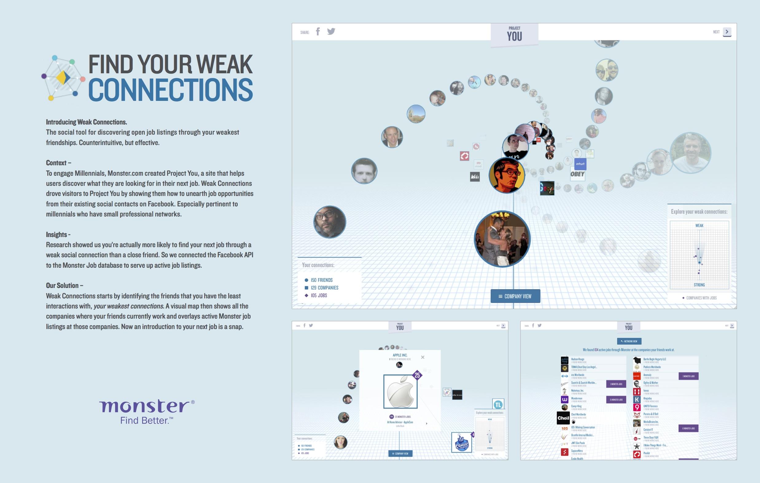 ProjectYouWeakConnections.jpg