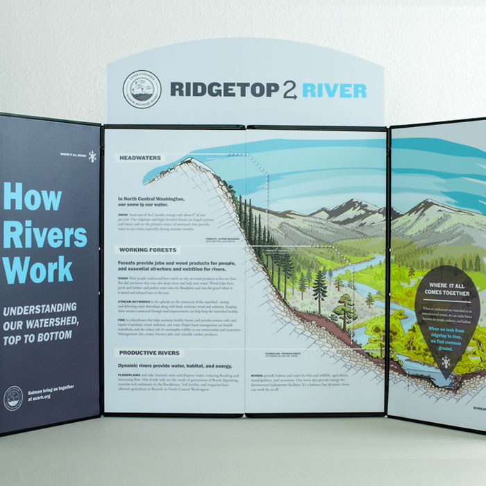 <strong>UCSRB <br>RIDGETOP 2 RIVER</strong> <br> — <br> Tabletop Display <br> Design + Custom Illustration
