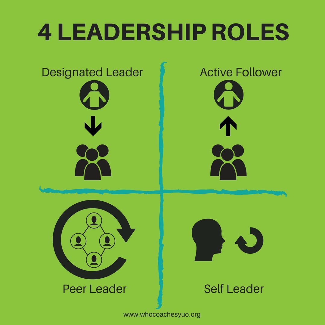 4 Leadership Roles.png