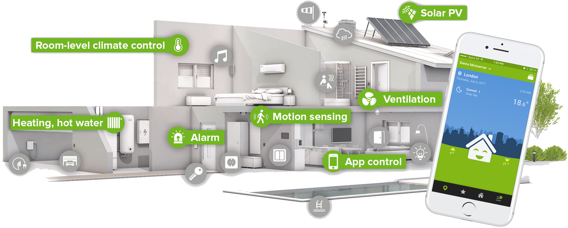 Smart Building systems     Comfort,efficiency and simple control of the systems in your building - from anywhere in the world.