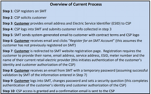 The existing 10 step customer experience