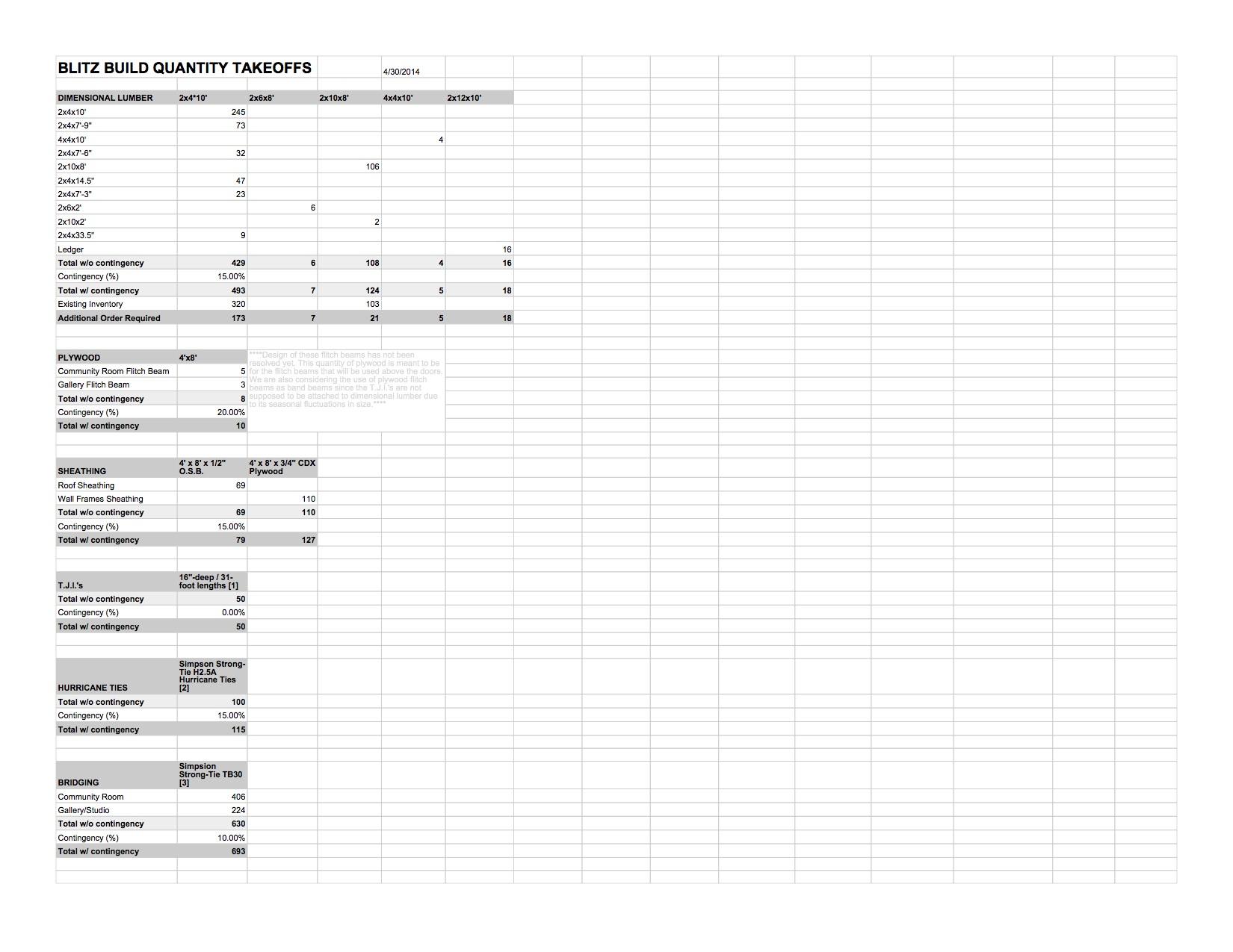 Quantity Take-off - 03 MAY 2014 - BB.jpg