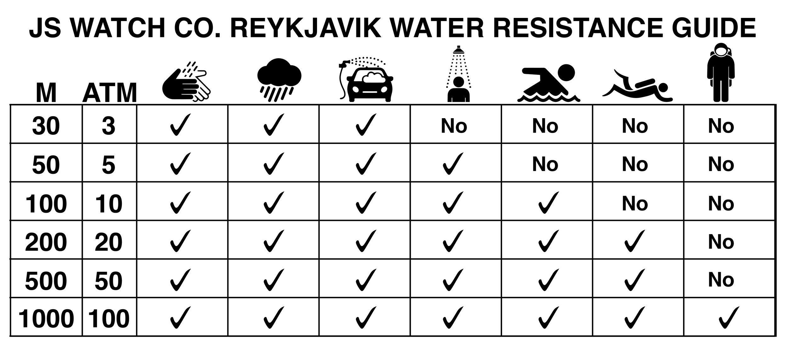 JS water resistance.jpg