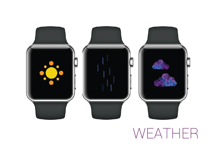 Apple Watch Process-04.png