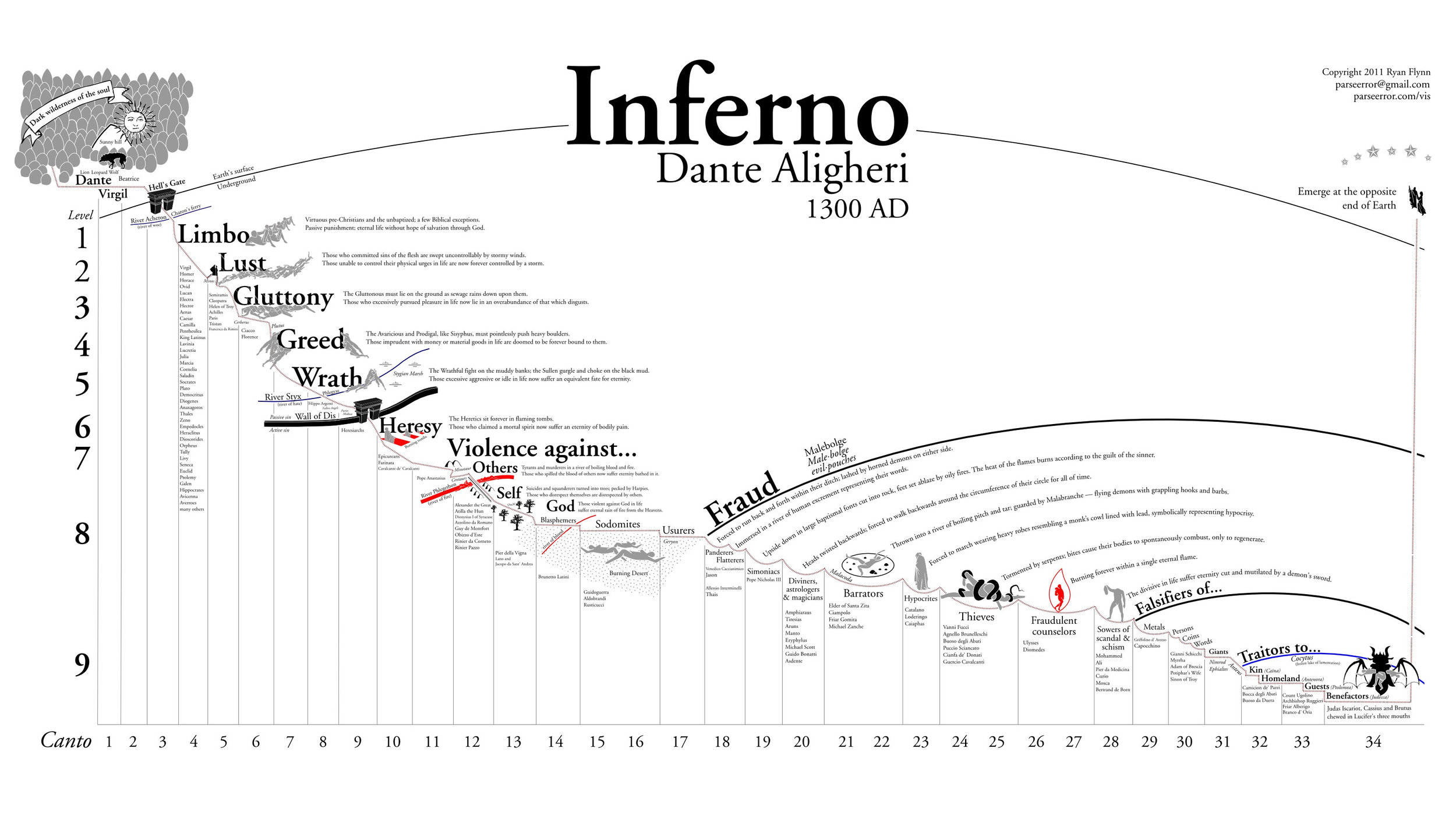 Illustrating Dante's Inferno_Infosession_Full Program_Page_34.jpg
