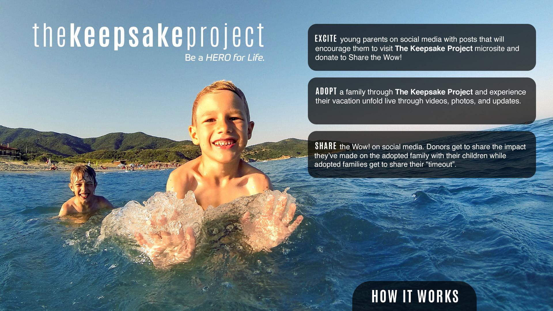 TheKeepsafeProject_1.jpg