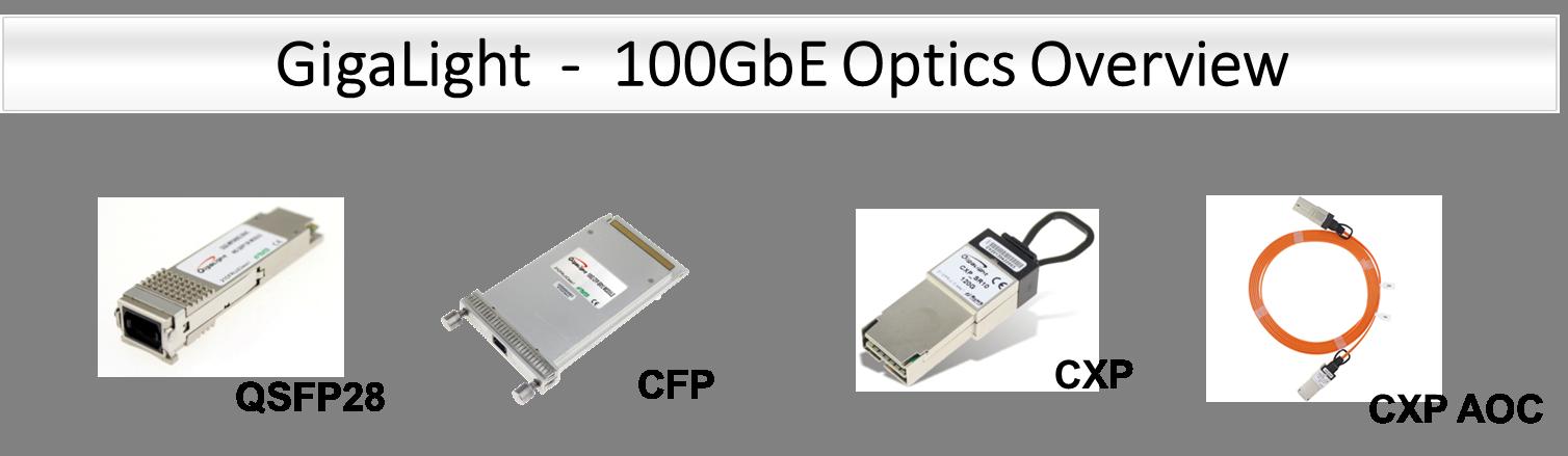 100gb picture