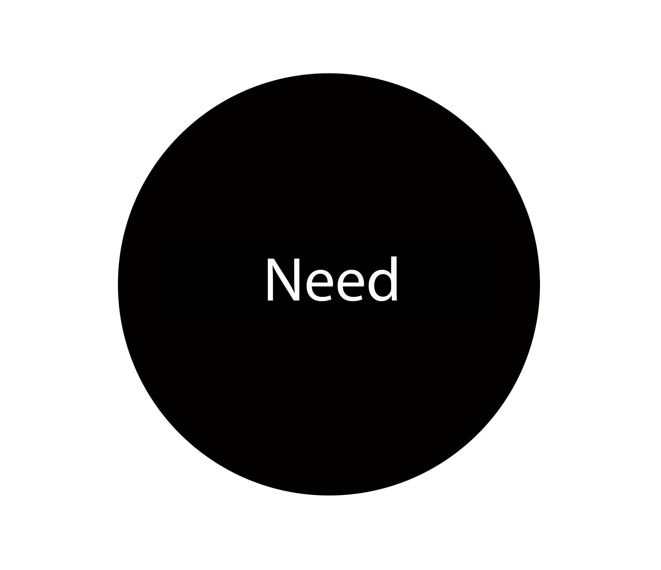 Need.jpg
