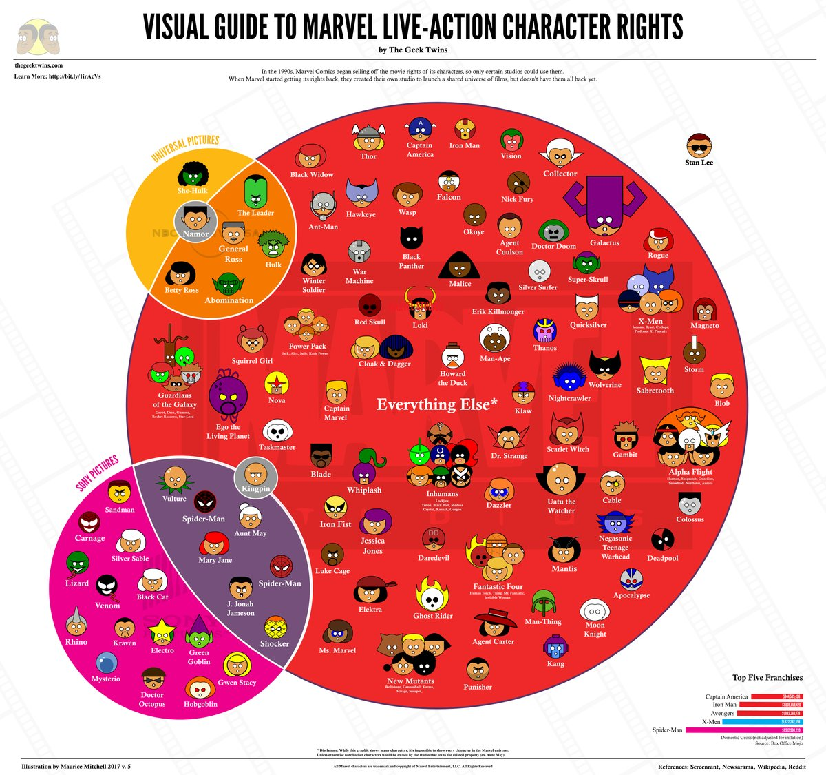 updated-marvel-character-ownership-rights-after-fox-dinsey-1066088.jpg