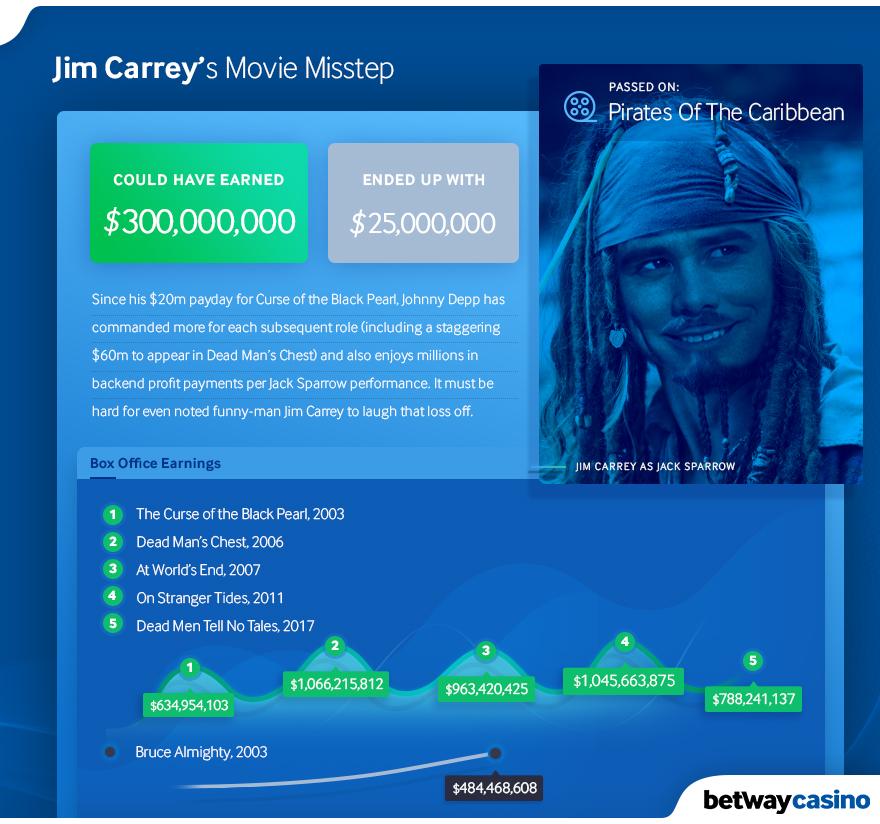 Jim Carrey - Pirates of the Carribbean.jpg