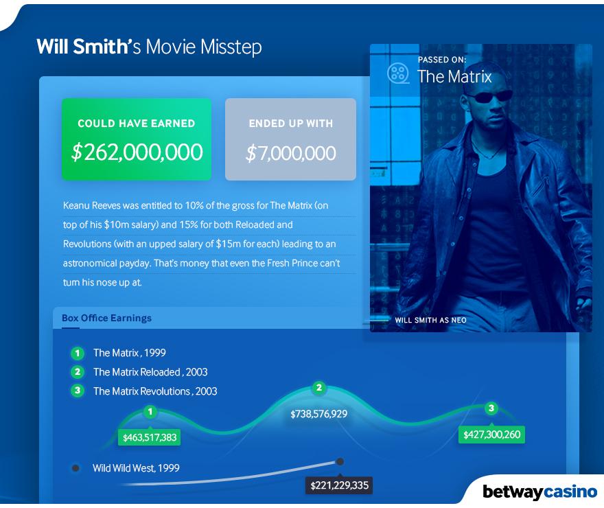 Will Smith - The Matrix.jpg