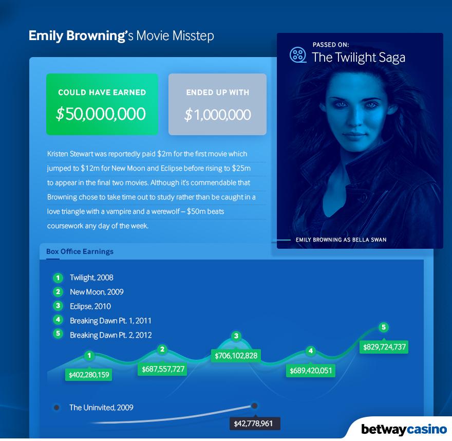 Emily Browning - Twilight Saga.jpg