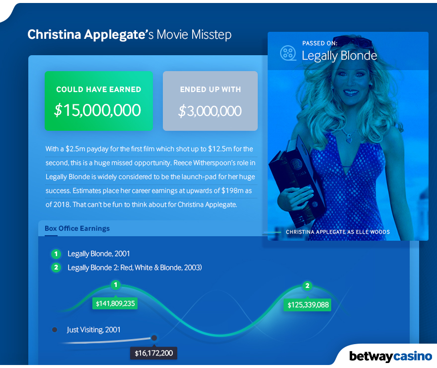 Christina Applegate - Legally Blonde.jpg