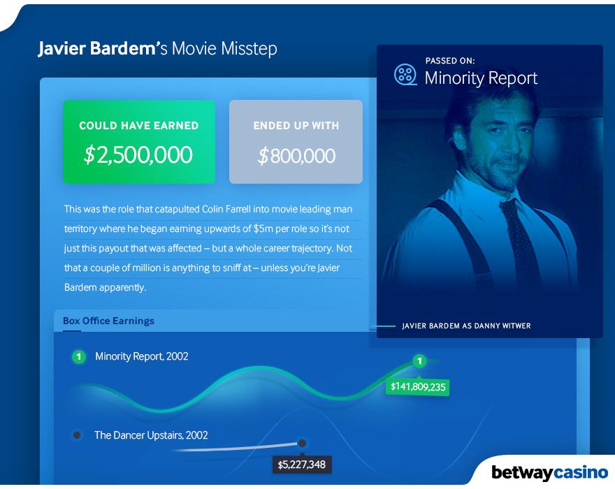 Javier Bardem - Minority Report .jpg
