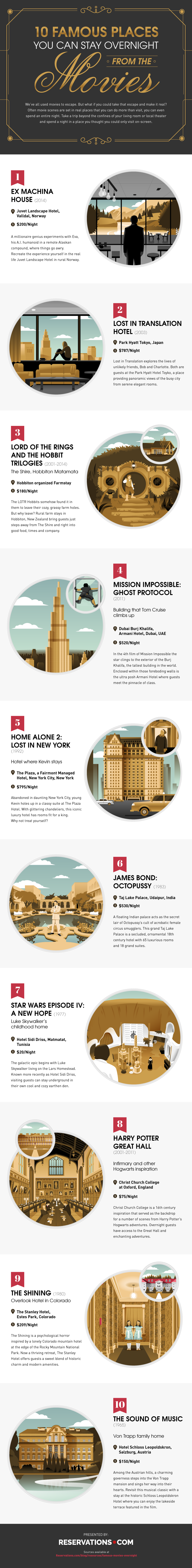 Famous Places from Movies 72dpi.png