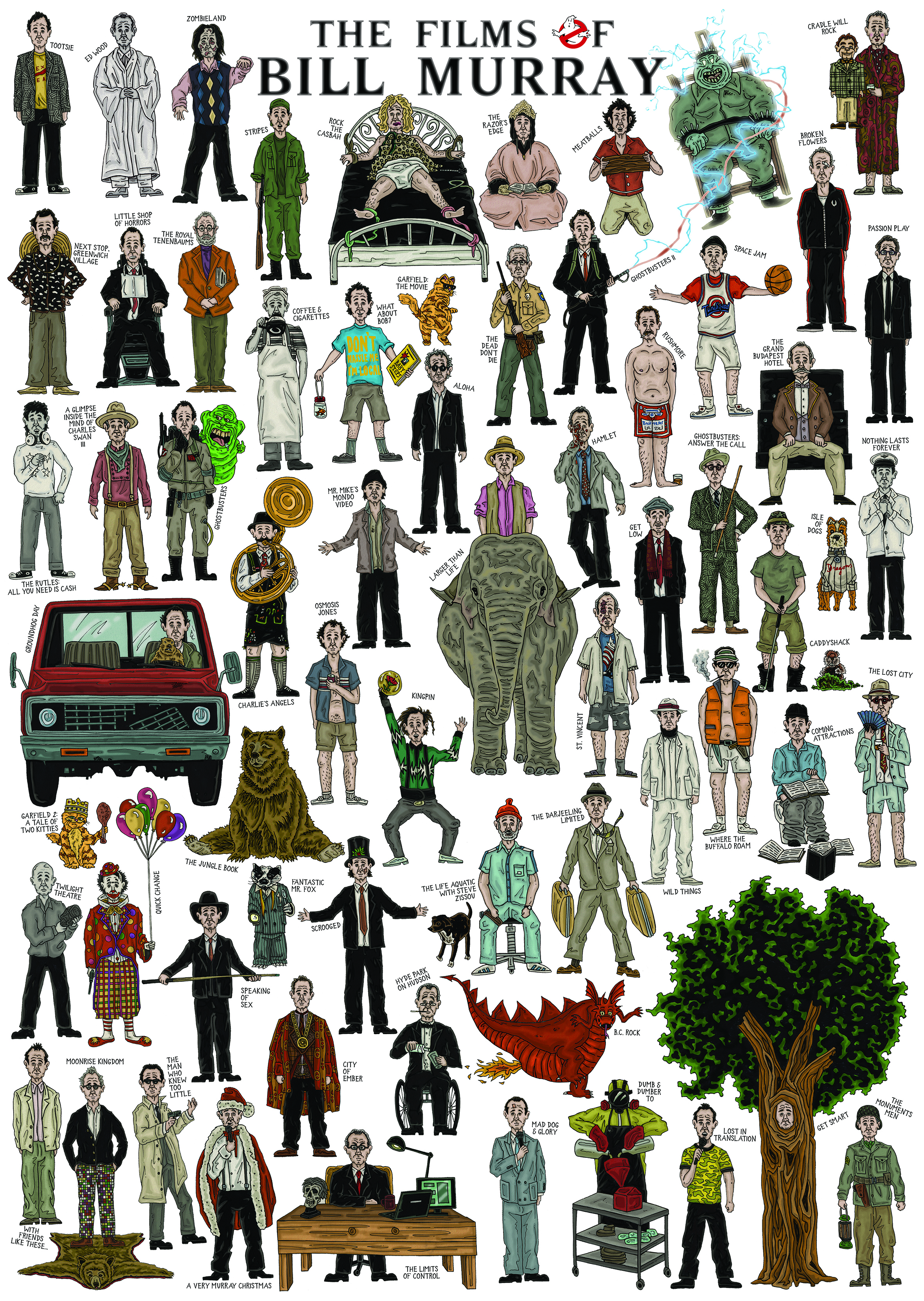 The Films Of Bill Murray.jpg