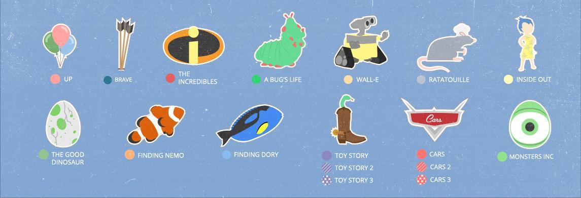 Pixar-2019-map-legend.jpg