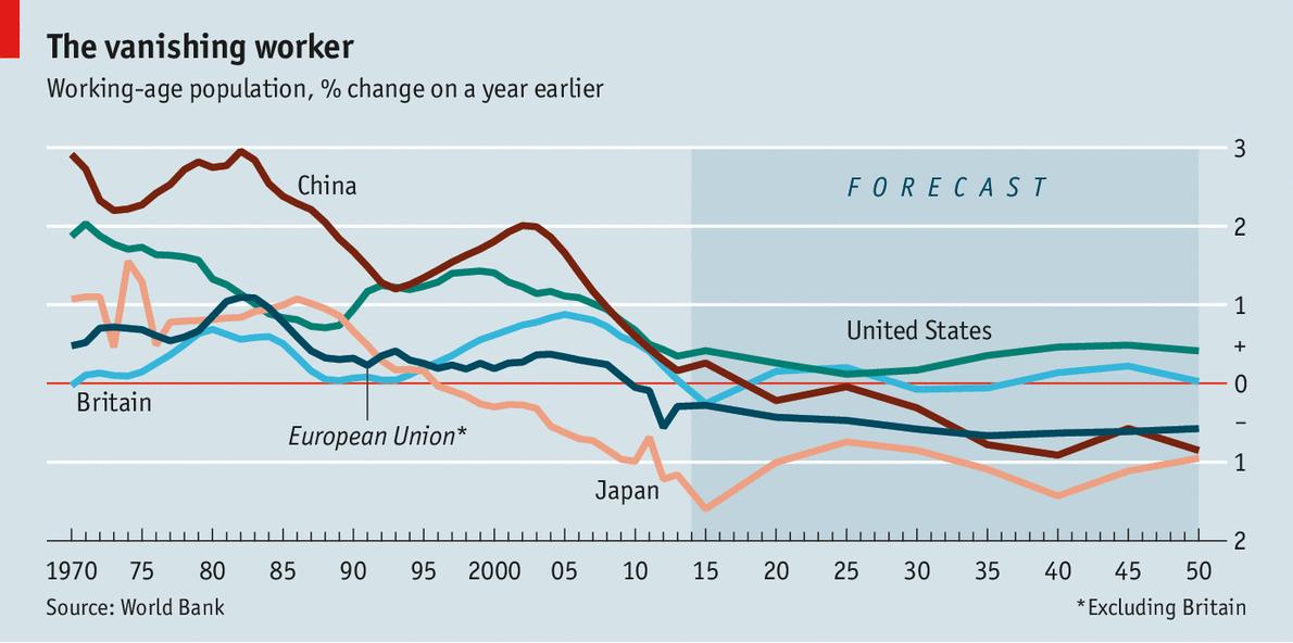 Via: The Economist