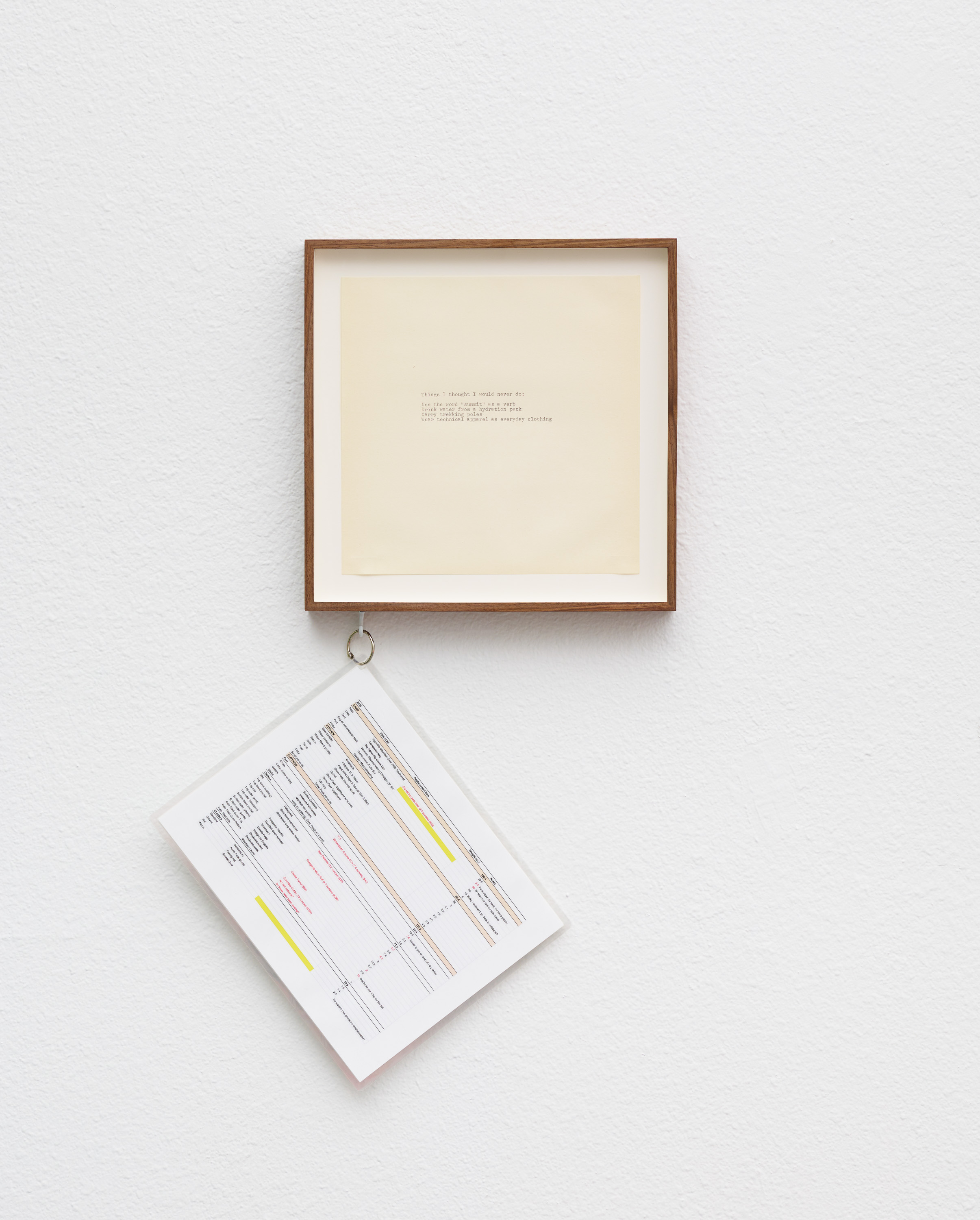 Last Modified October 29, 2012, 2:55PM / Gear List , 2018. Typewriter ink on paper, walnut frame with cup hook, three laminated inkjet prints, binder loop. 29 x 12 ¼ inches.