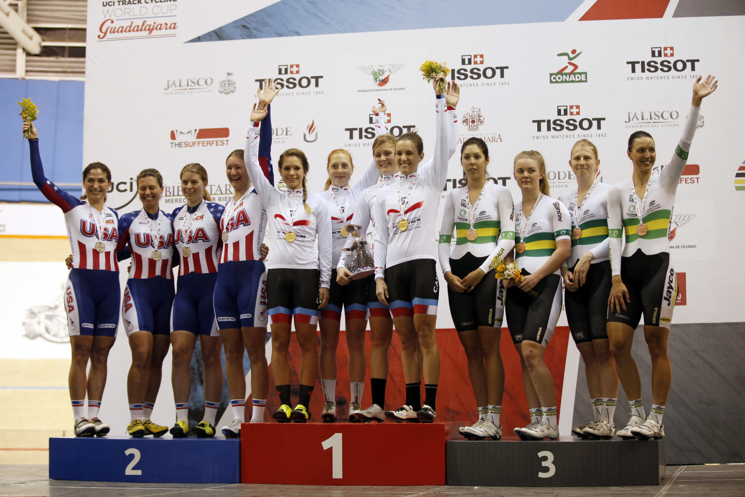 2014 Track World Cup – Guadalajara